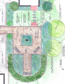 Landscape Design Samples From Start To Finish See The