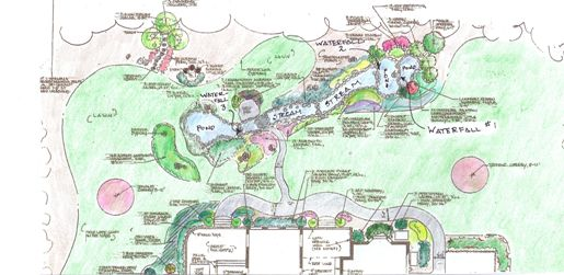 Waterfall Landscape Plan